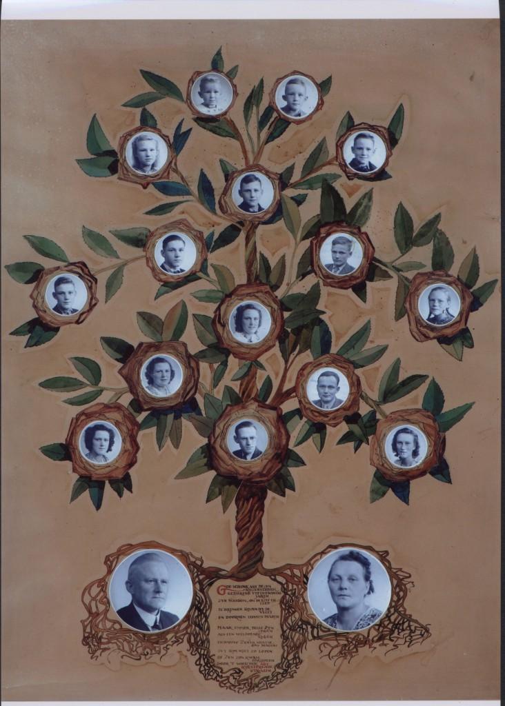 stamboom familie van dijk
